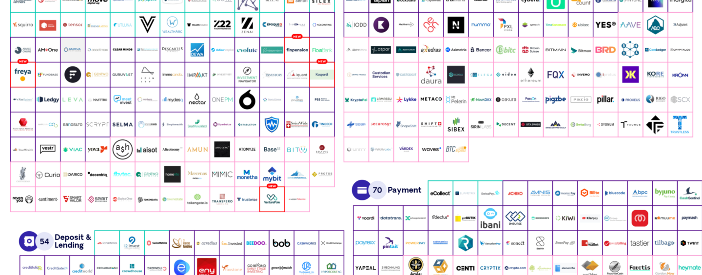The Swiss Fintech Startup Map Welcomes 5 Newcomers in November