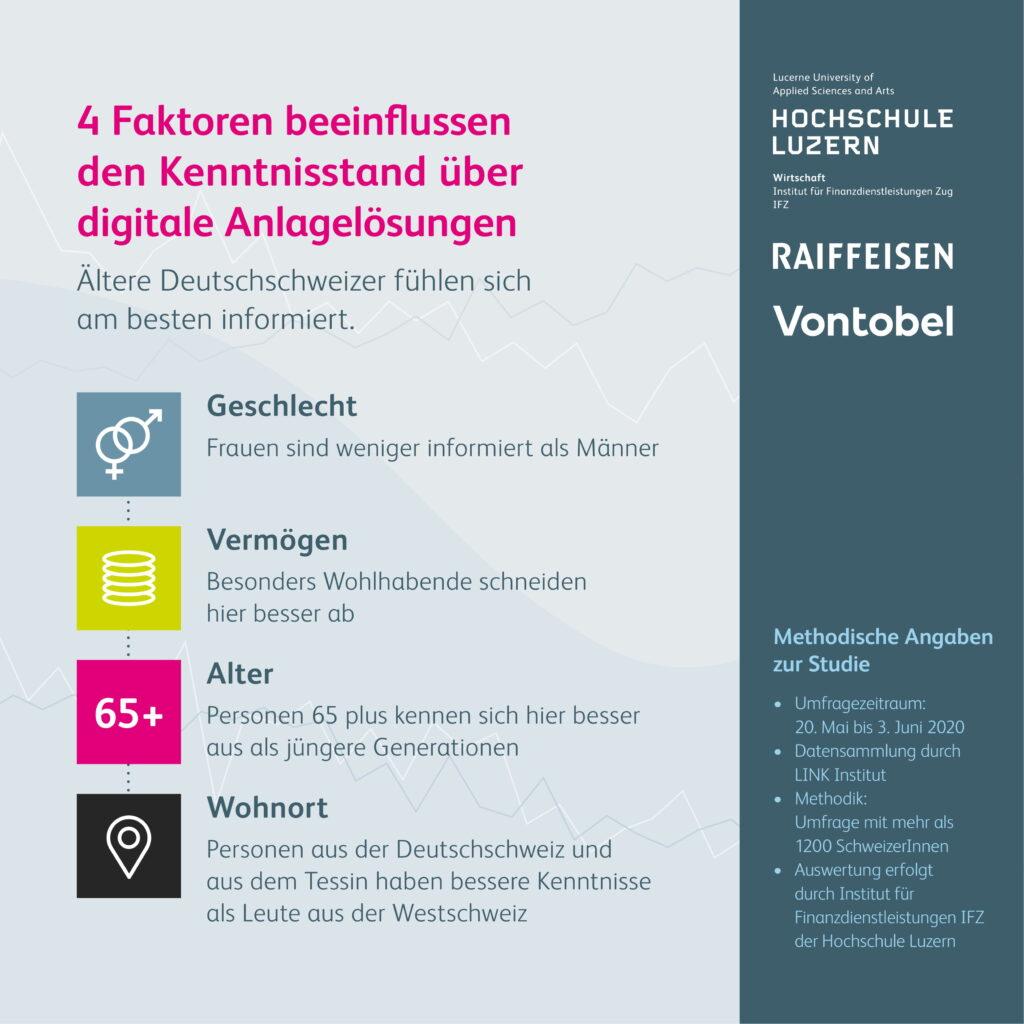 infografik_kennntisstand_de_2-1
