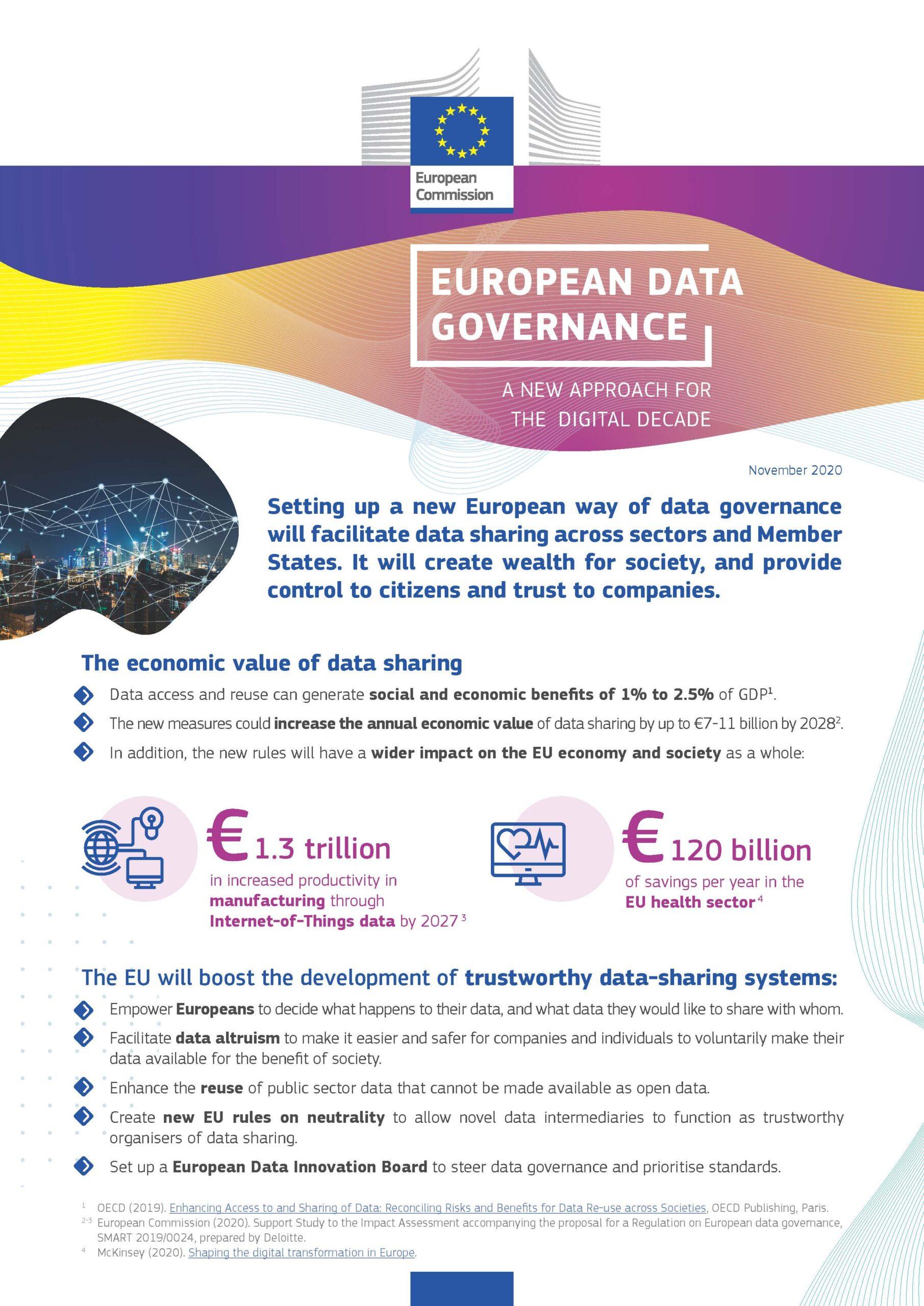 Data Governance Act, Source: European Commission, Nov 2020