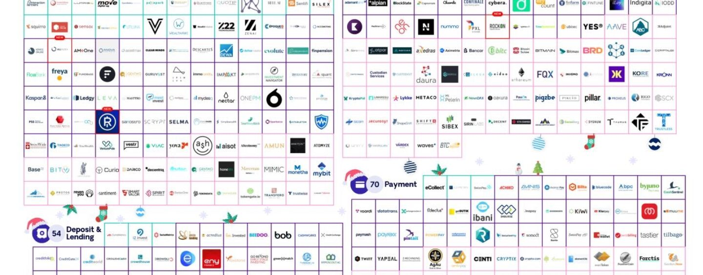3 Newcomers Makes It Onto the Swiss Fintech Christmas Startup Map