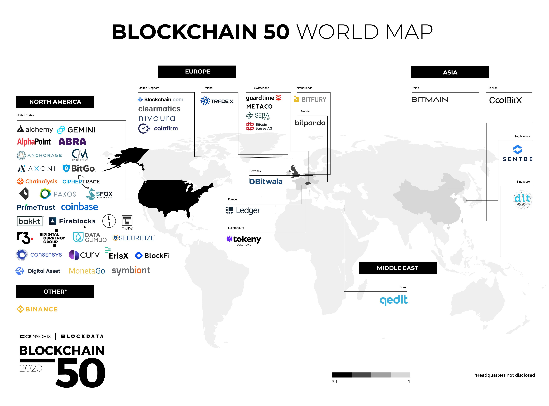 2020 Blockchain 50 World Map, CB Insights, Dec 2020