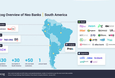 An Overview of South America's Booming Neobanking Sector