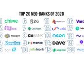 Top 20 Neobanks of 2020