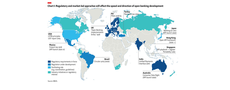 Report: Open Banking's Global Revolution in Progress