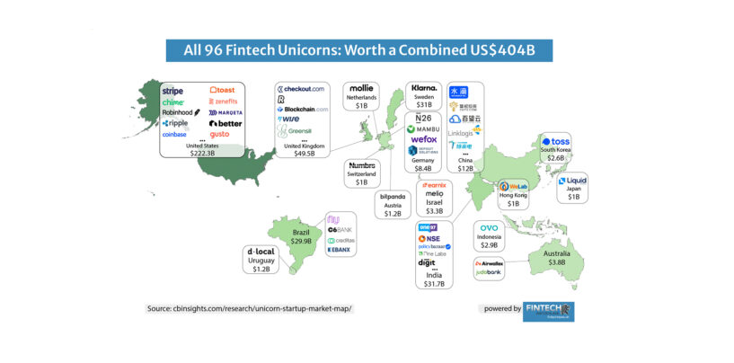 All 96 Fintech Unicorns: Worth a Combined US$404B