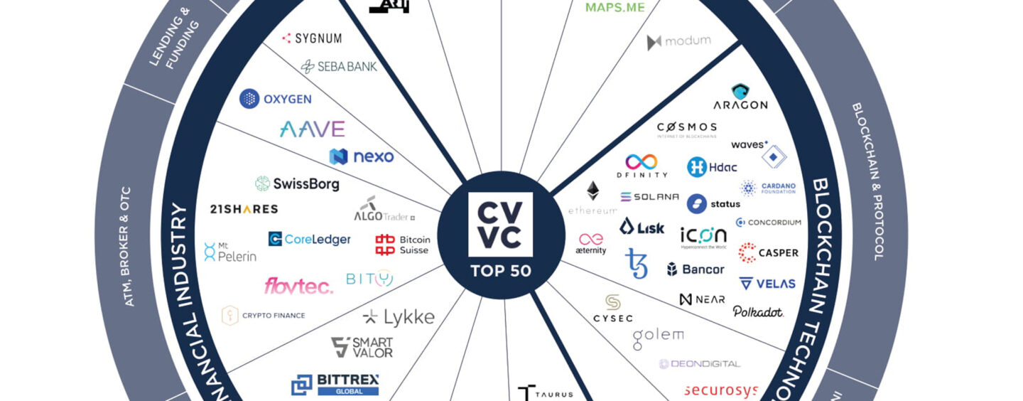 Top 50 in Swiss Crypto Valley in 2021