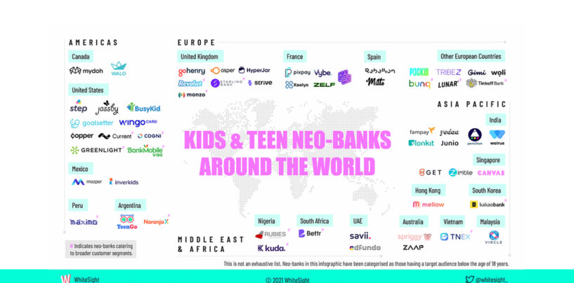 Neobanks Come for Kids and Teens