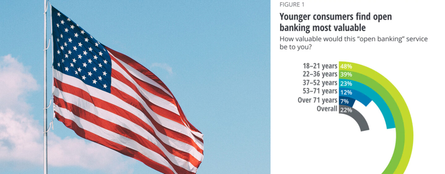 Open Banking Picks up in the US Amid Growing Demand and Competitive Pressures