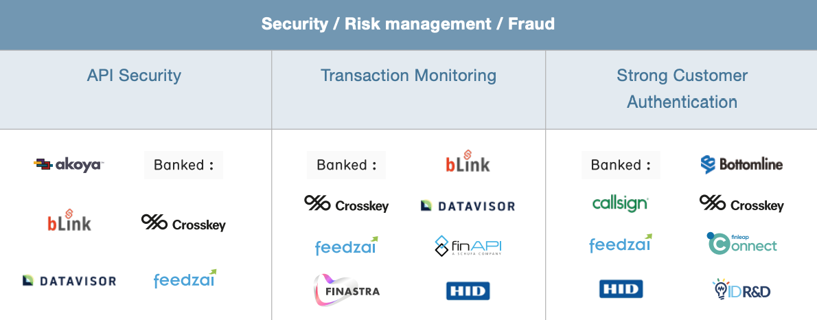 Security:Risk management:Fraud category