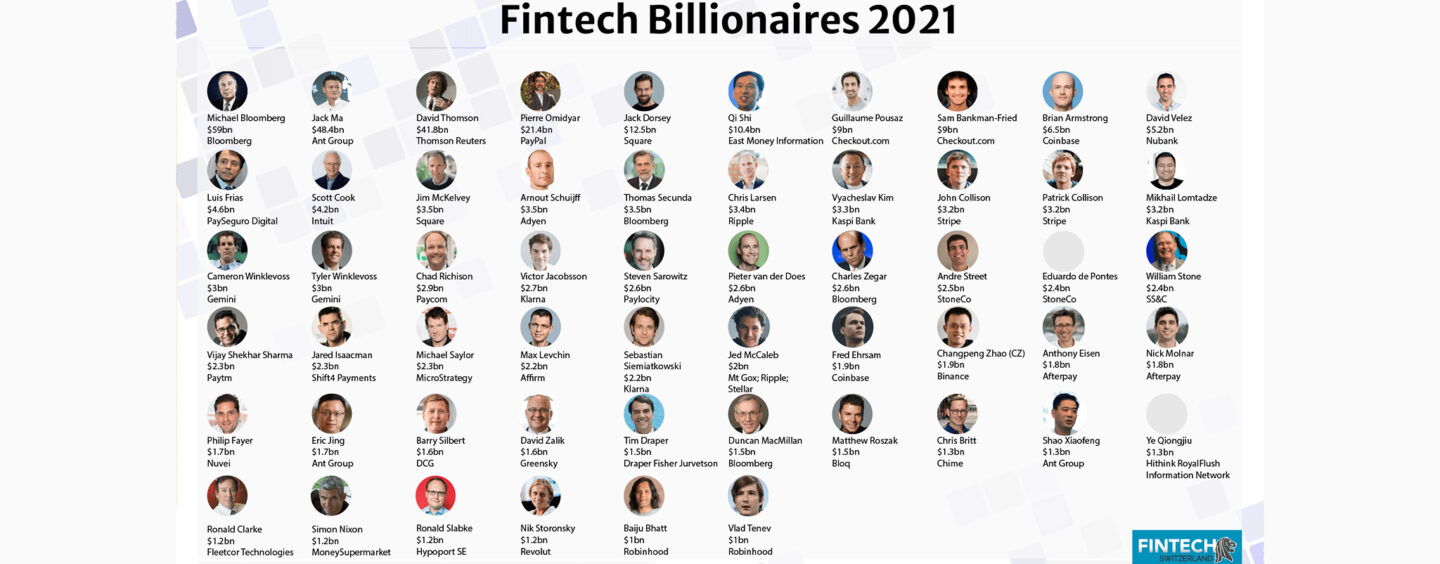 56 Fintech Billionaires Worth a Combined US$327B in 2021