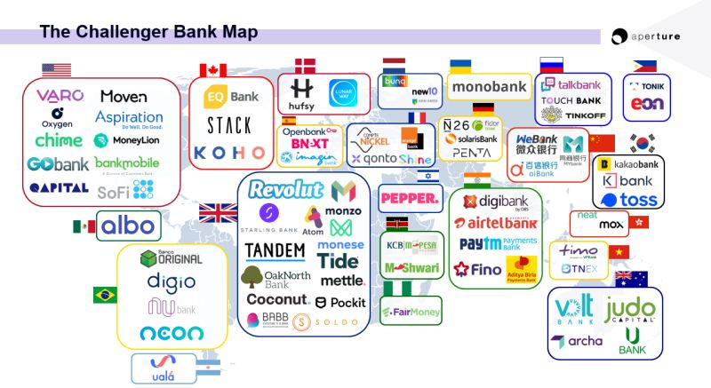 The Challenger Bank Map, Aperture, via LinkedIn, April 2021