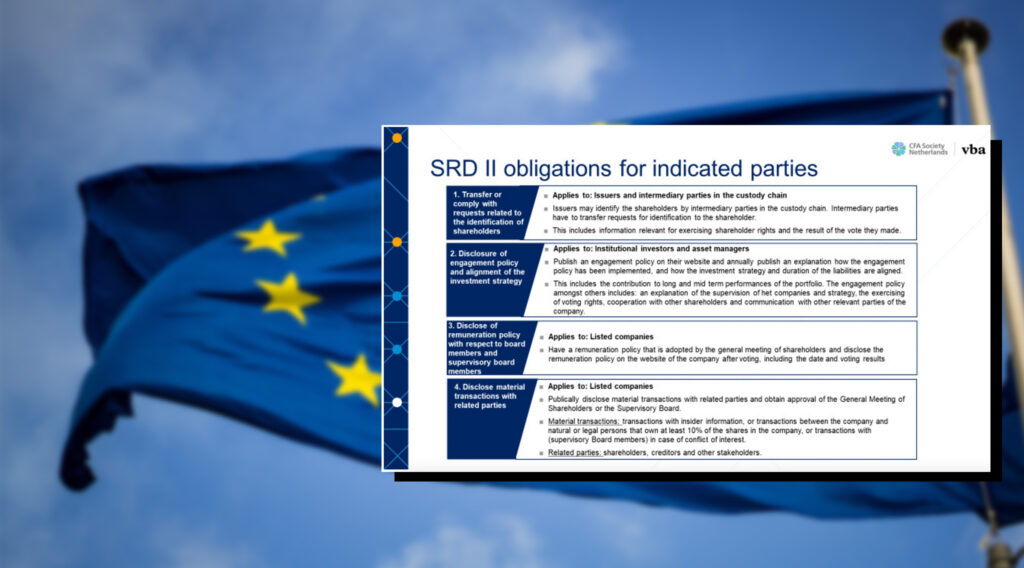 EU's Shareholder Rights Directive II, a Catalyst for Change in the Securities Industry