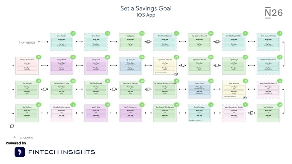 Set_a_Savings_Goal_N26