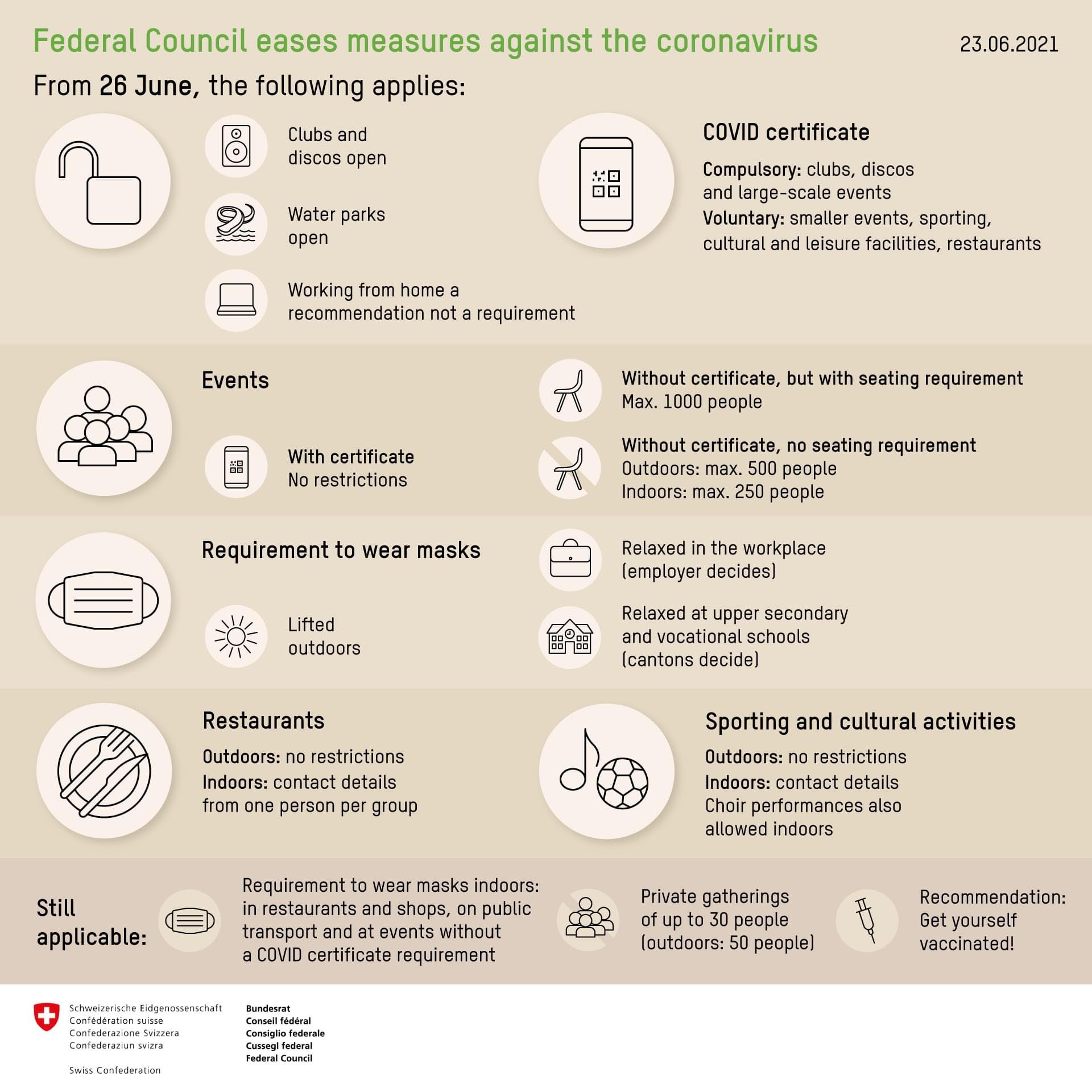 Switzerland's Federal Council eases measures against the coronavirus