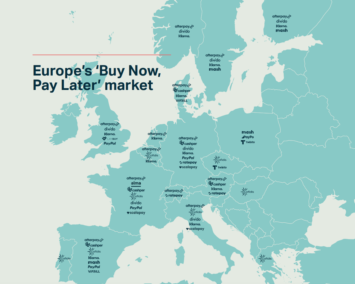 Europe's Buy Now Pay Later Market infographic, Source: The payments revolution: fintech unwrapped 2.0, Sifted, 2021