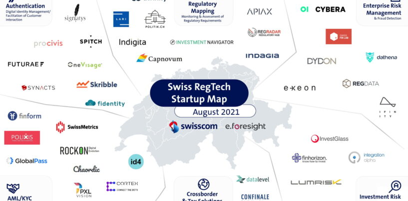 News Swiss Regtech Startup Map for 2021 Released