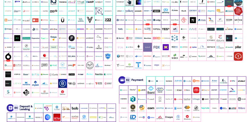 New Swiss Fintech Startup Map September 2021 Welcomes 4 Newcomers